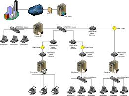 local area network lan a network that connects computers and local area network lan a network that connects computers and devices in a small geographical area networks and the internet computers