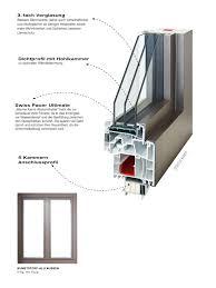 Bruckner Fenster Und Türen Holz Alu Flat Fenster