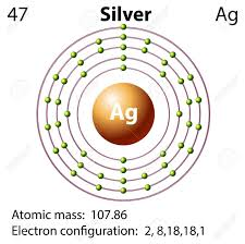 Diagram Of An Atom Diagram Of The Atom Gold Wiring Diagram