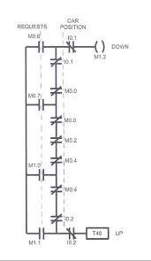 lift control using plc ladder logic diagram lift plc elevator control on lift control using plc ladder logic diagram
