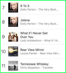 Itunes Country Charts Louise Parker Is At Number 10 In The Itunes Country Charts