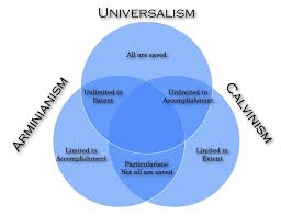 Armenian Vs Calvinism Chart Three Views On The Extent Of The Atonement A Brief