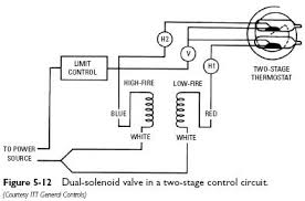 solenoid gas valves heater service troubleshooting solenoid gas valves