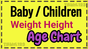 Weight Chart According To Height N Age Children Babies Weight Height According To Age Chart