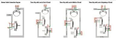 install and pair a centralite light switch your xfinity home wiring diagram for the xfinity home secure in wall dimmer