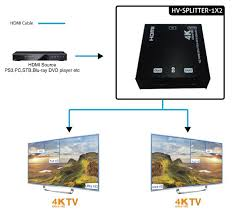 hdmi wiring diagram wiring diagram and hernes house wiring hdmi the diagram