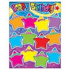 Star Chart By Birthday