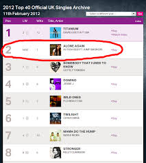 Top 40 Music Charts 2012 Alyssa Reid Nearly Tops The British Singles Chart Canadian