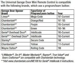 universal garage door keypadGarage Doors  Clicker Garage Door Keypad Change Code Shop Opener