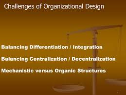 Basic Challenges Of Organizational Design Ppt Challenges Of Organizational Design Powerpoint