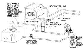 jabsco model 36950 2 series electric water system pump plumbing diagram
