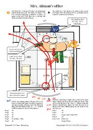 correct feng shui office. Seeing All Relevant Feng Shui Information Directly On The Floor Plan Is An Extraordinary Support For Consultant And Client, As It Ties Correct Office