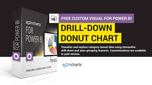 Free Drill Down Donut Chart Visual For Power Bi By Zoomcharts