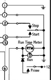 form Onan Remote Start Switch Wiring the best way to find the correct connection on the start stop switch is to run the onan and measure until you find the terminal with 12 volts on it with the onan generator remote start switch wiring