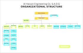 Department Flow Chart Template Corporate Flow Chart Template Fire Department Organizational
