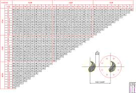 Pipe Spacing Chart Piping Layouts