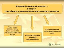 Индивидуальные особенности мышления курсовая закачать Индивидуальные особенности мышления курсовая подробнее