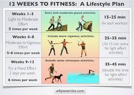 free workout plans reach your goals