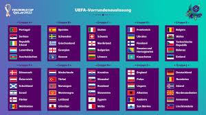 Die liga auf einen blick. Fifa Fussball Weltmeisterschaft 2022 Nachrichten Reaktionen Zur Auslosung Der Wm Qualifikation Fifa Com
