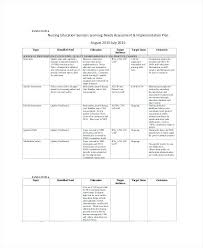 Comprehensive School Needs Assessment Template – Agoodmorning.co