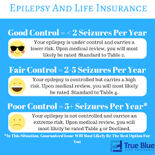 life insurance epilepsy