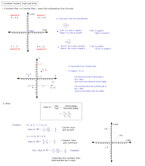 coordinate geometry review notes