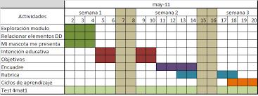 formato cronograma de actividades mensual cronograma mensual de actividades imagui