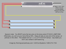 installing proline ballast for 3 lamp fixture t8 ballast wiring diagram source workhorse 8 ballast