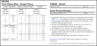 2018 Postal Rate Chart Usps Pricing Chart Mail Price Chart Stamps Per Ounce Chart