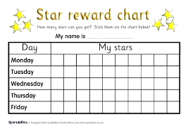 Monthly Reward Chart Template Monthly Behavior Chart For Kindergarten Monthly Behavior