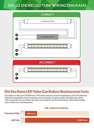 led fluorescent tube replacement wiring diagram led brite source led t8 fluorescent tube replacement 6000k daylight on led fluorescent tube replacement wiring diagram