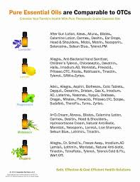 Cdn Comparison Chart Essential Oil Otc Comparison Chart Essential Oil