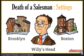 Death Of A Salesman Quotes Delectable Death Of A Salesman Setting