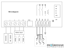 auma actuator control wiring diagram wiring diagram keystone actuator wiring diagram home diagrams