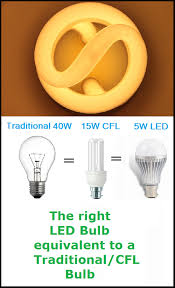 Bulb Wattage Conversion Chart Led Equivalent To Your Existing Cfl Traditional Bulb Best