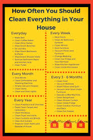 Daily Weekly Monthly Chore Chart House Cleaning Schedules Checklists Daily Weekly Monthly