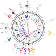 Astrology And Birth Chart Interpretation The Tim Burness Blog