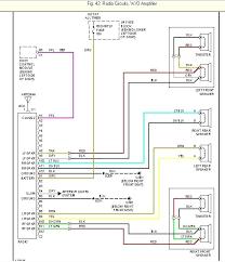 2004 chevy impala starter wiring diagram radio awesome audio