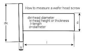 M3 Screw Size Chart Notes On Sizing Screws How To Measure A Screw