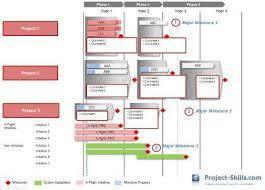 project milestones examples 26 milestone template milestone templates imeet central help