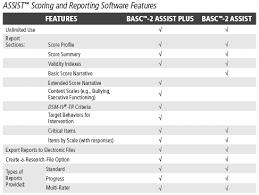Assist Vs Assist Plus Pearson Assessment