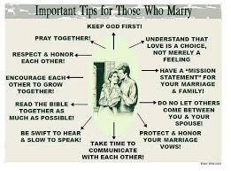 Biblical Marriage Chart Marriage Prayer Chart The Power Of Marriage Prayers Love