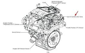 grand am engine diagram wiring diagram operations 2005 pontiac grand am engine diagram fuse box wiring compartment 2005 grand am engine diagram grand am engine diagram