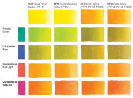 Astm Color Chart Qor Lightfastness Testing Update Just Paint