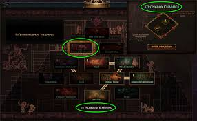 Incursion Guide Poelab