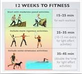Metabolic Equivalent Chart Metabolic Equivalent Which Physical Activities Burn More