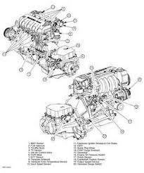 similiar 2002 saturn sl1 engine diagram keywords ls2 spark plug wires also 2002 saturn sl1 engine diagram