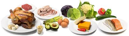 Image result for diabetic diet definition