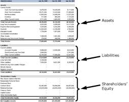 balance sheet vs income statement income statement and balance sheet template best template collection