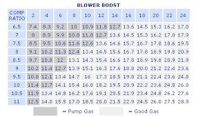 Blower Drive 8mm Chart Related Keywords Suggestions